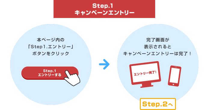Step.1、キャンペーンエントリー。本ページ内の「Step1.エントリー」ボタンをクリック。完了画面が 表示されるとキャンペーンエントリーは完了!Step.2へ。