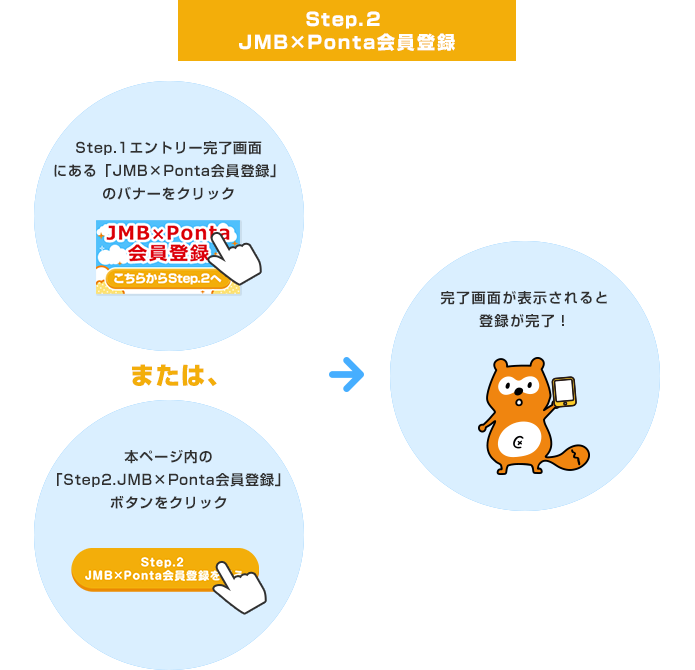 Step.2、JMB×Ponta会員登録。Step.1エントリー完了画面にある「JMB×Ponta会員登録」のバナーをクリックまたは本ページ内の「Step2.JMB×Ponta会員登録」ボタンをクリック。完了画面が表示されると登録が完了!