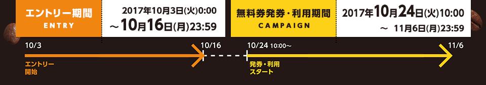 エントリー期間:2017年10月3日(火)10:00~10月16日(月)23:59、無料券発券・利用期間:2017年10月24日(火)10:00~11月6日(月)23:59