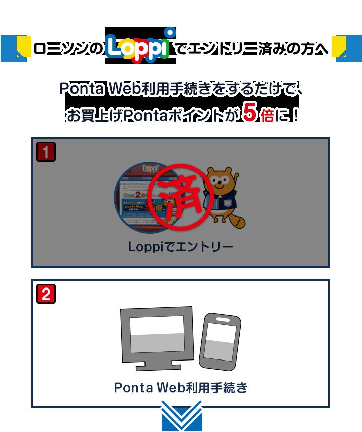 ローソンのLoppiでエントリー済みの方へ。Ponta Web利用手続きをするだけで、お買上げPontaポイントが5倍に!Ponta Web利用手続きを行ってください。