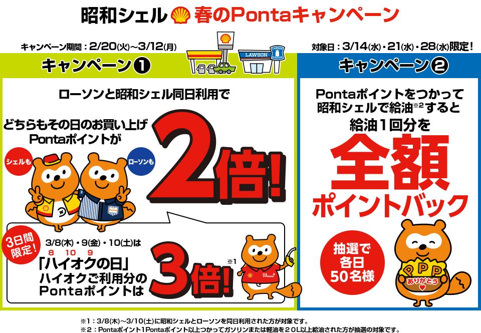 昭和シェル春のPontaキャンペーンキャンペーン1、ローソンと昭和シェル同日利用でどちらもその日のお買上げPontaポイントが2倍!さらに3/8(木)・9(金)・10(土)は「ハイオクの日」でハイオクご利用分のPontaポイントは3倍に!キャンペーン2、Pontaポイントをつかって昭和シェルで給油すると抽選で各日50名様限定で全額ポイントバック!※3/10(木)~3/10(土)に昭和シェルとローソンを同日利用された方が対象です。※Pontaポイント1Pontaポイント以上つかってガソリンまたは軽油を20L以上給油された方が抽選の対象です。